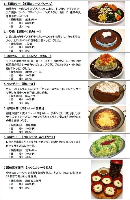 「激盛カレー選手権」参戦カレー