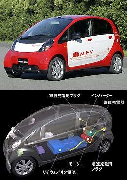 電気自動車「i MiEV」イメージ