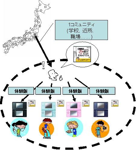 日本中のあらゆる地域のコミュニティで「バイラル」が起きる可能性がある