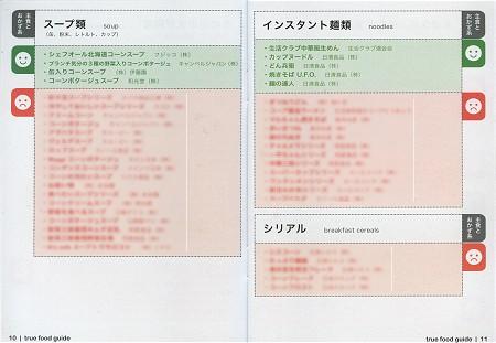 スープ類・インスタント麺類・シリアルのページ。緑色のエリアが未使用、赤色が使用している食材。この項目では緑色のものは少なく、特にシリアルは(調べた中では)全滅であるのが分かる(諸事情から赤色エリアはぼかしを入れてあります)。