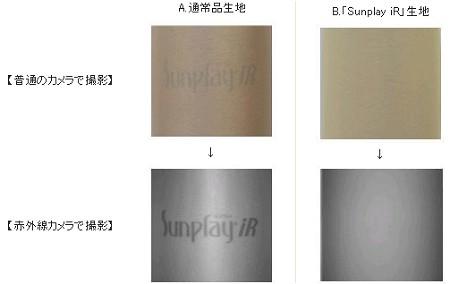 水着用アンダーショーツ生地を用いたサンプル(リリース例)。「サンプレイiR」が赤外線カメラでも透視されないのが分かる。
