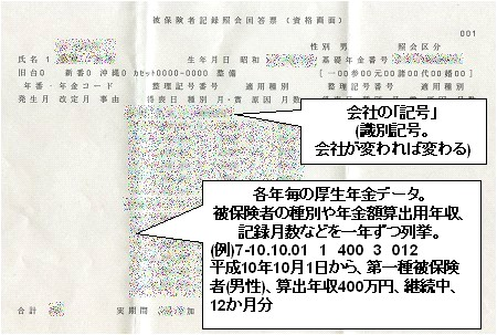 「被保険者記録照会回答票」」(厚生年金被保険者記録)