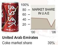 UAEで発売されているコカコーラ。