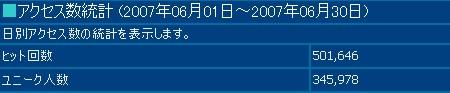 2007年6月度の月間アクセス数