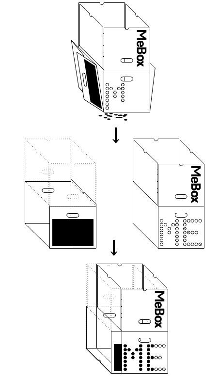 公式ページにはフラッシュで「MeBox」の仕組みが説明されている。「なるほど」と思わせるような、アイディア賞ものの構造。