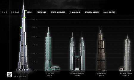 公式サイトに掲載されている、主要高層建造物との比較。一番左が「ブルジ・ドバイ」。その右側にあるのが「台北101」。高っ。
