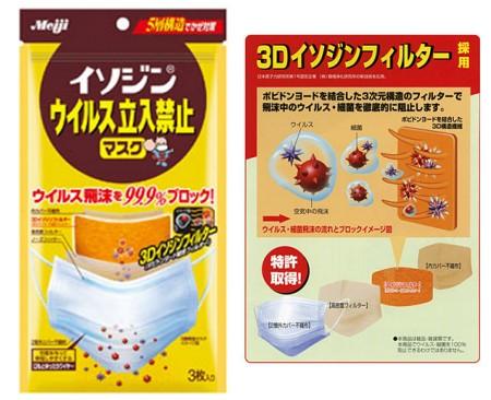 イソジンウイルス立入禁止マスクとそのフィルター構造。