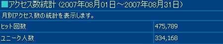 2007年8月度の月間アクセス数