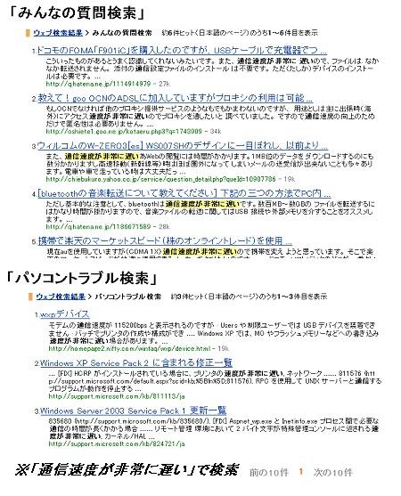 「通信速度が非常に遅い」を「みんなの質問検索」と「パソコントラブル検索」それぞれで検索