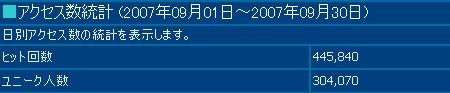 2007年9月度の月間アクセス数