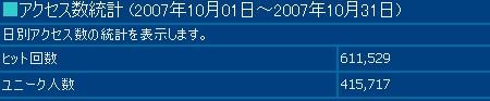 2007年10月度の月間アクセス数