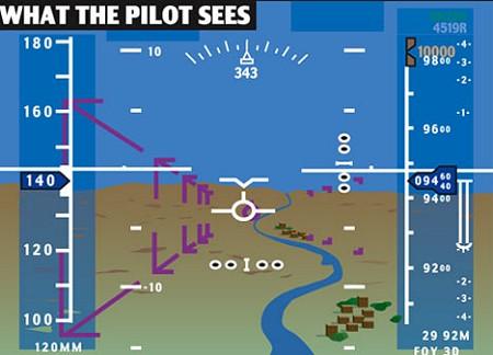 DailyMailによる、F-35用HMDS搭載のヘルメット越しに見たパイロットの視界想像図