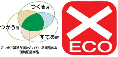 事務用品における「3サイクル」のチェック点と「エコ×マーク」マーク