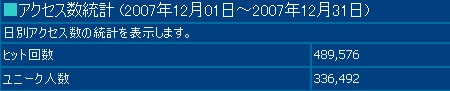 2007年12月度の月間アクセス数