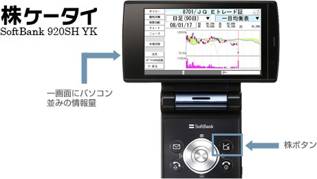 「株ケータイ SoftBank 920SH YK」