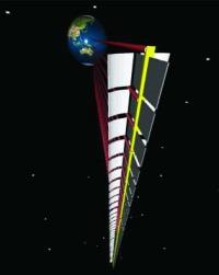 宇宙太陽光利用システムの構想図イメージ