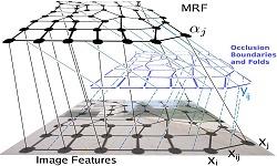 Markov Random Field (MRF)イメージ