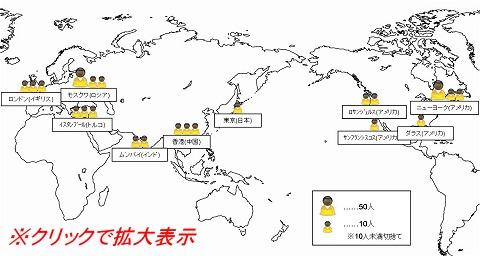 世界の億万長者が住まう都市トップテン(フォーブス、2008年)※クリックで拡大表示
