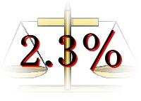 2.3%イメージ