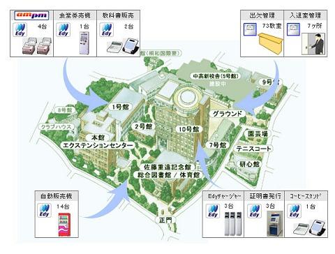 新宿キャンパス内での利用の概念図