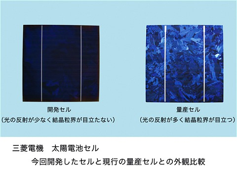 今回開発された世界最高の光電気変換効率18.6%を誇る太陽電池