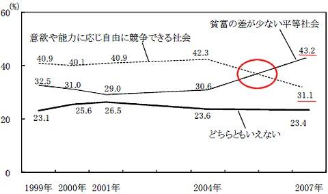 日本が目指すべき社会