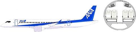 ANAが計画しているANA仕様のMRJ「MRJ90」