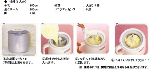 「くるりんアイスクリン」のアイス製造工程(一例)
