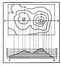 等高線地図イメージ