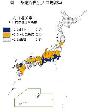 全国地図で見た、都道府県別人口増減率