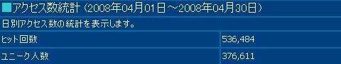 2008年4月度の月間アクセス数