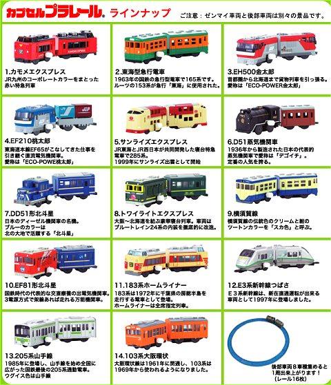 パッケージはオープンスタイルで14車両、28種類
