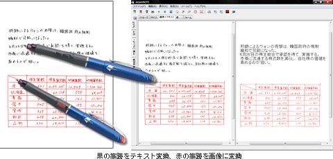黒で書いた部分はテキストに変換、赤の表組み部分はそのまま画像に変換という事例