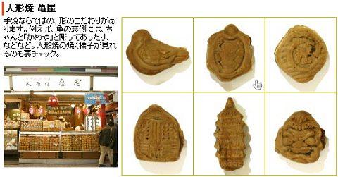 人形焼 プチ・マニアックスで挙げられている具体的な店舗一例。ハトかプリティー。