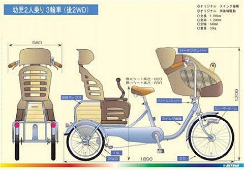 ブリヂストンサイクル(上)と宮田工業(下)の試作車