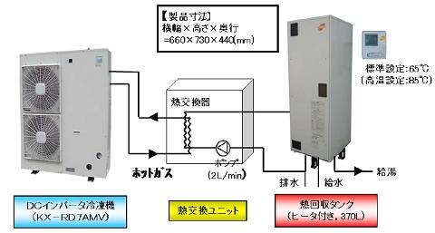 冷凍機廃熱を使い給湯を行う設備