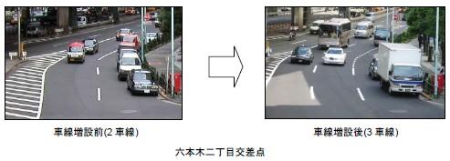 区画線の変更例