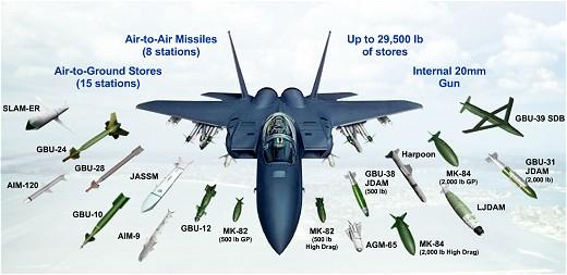 F-15SE(F-15 Silent Eagle)兵装一覧