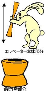 うさぎの餅つきイメージ