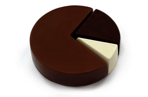 円グラフなチョコパイ