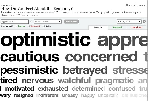NYT掲載の「今の景気、どう思う?」