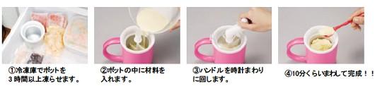 アイスクリームの創り方