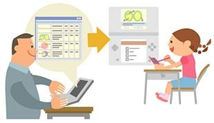 教師が自分のオリジナルコンテンツを表計算ソフトを使って簡単に作成