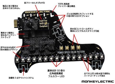 MonkeyLectricそのものの構造(公式ページより)