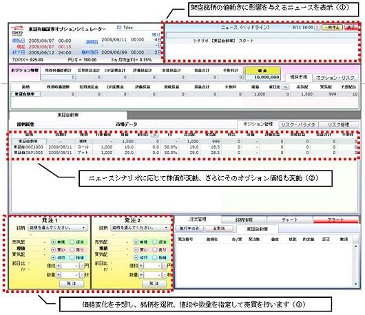 有価証券オプションシミュレーター