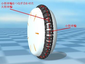 HOT Drive System。複数の小径車輪を一列につなぎ合わせて構成した大径車輪を、前後左右や斜めに駆動できる独自の車輪機構。大径車輪を動かすことで前後移動、小径車輪を動かすことで左右移動、2つそれぞれの動きを組み合わせることで斜め移動が可能。