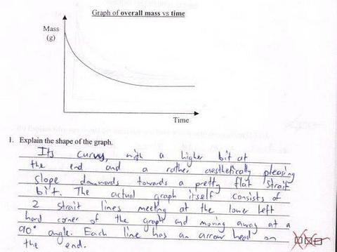 「この曲線は左側が高くて右側の水平線に向けて緩やかに-」