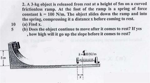 物理でよくあるバネの問題
