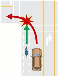 左折時の巻き込み事故イメージ