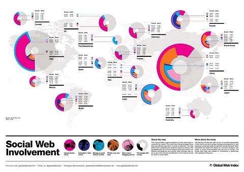 ↑ Globa Web Indexによる、世界主要国のソーシャルメディア利用率・利用者数